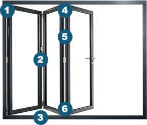A diagram highlighting the different parts of a secure left door, using an image of an Origin door